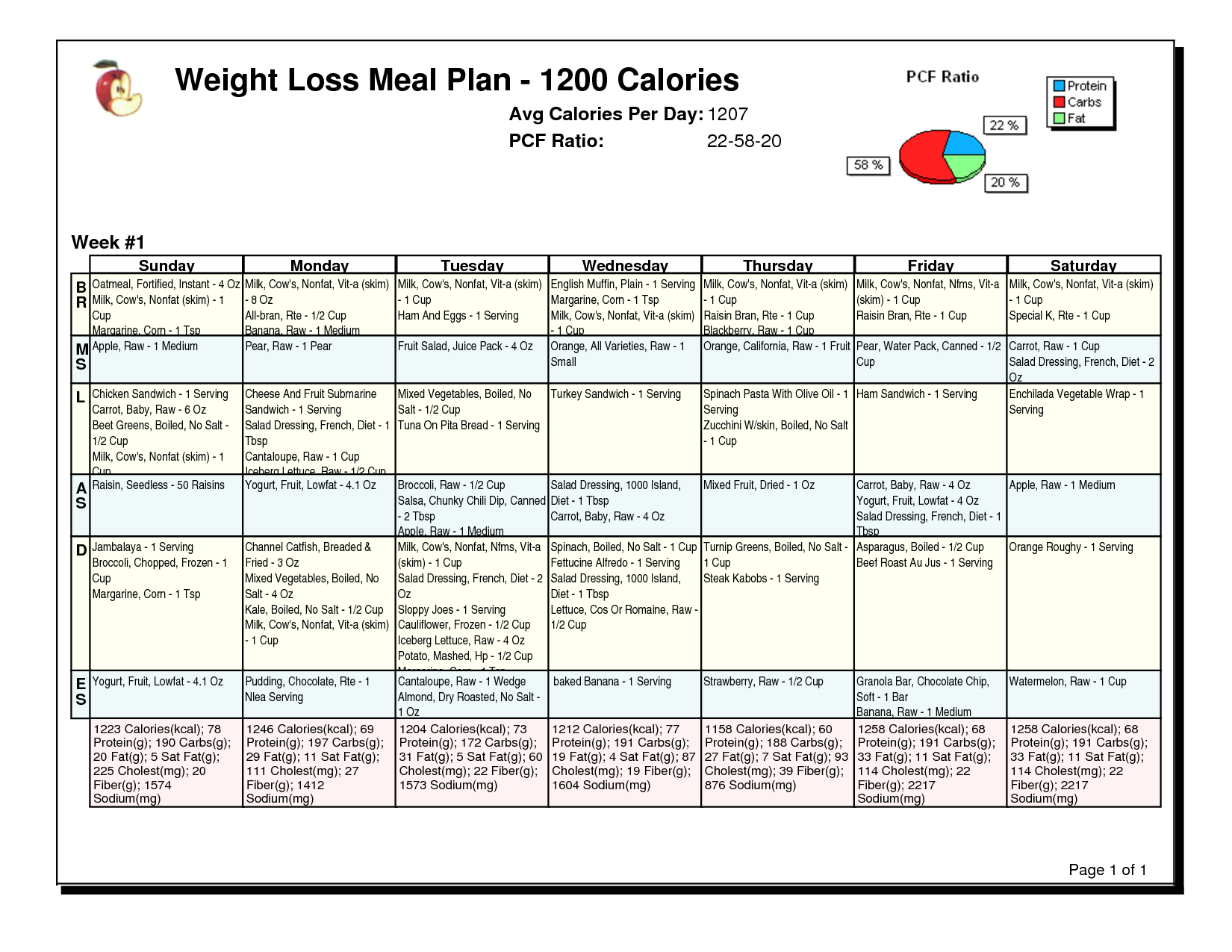 Free diet meal plans to lose weight / Weight loss vitamins ...
